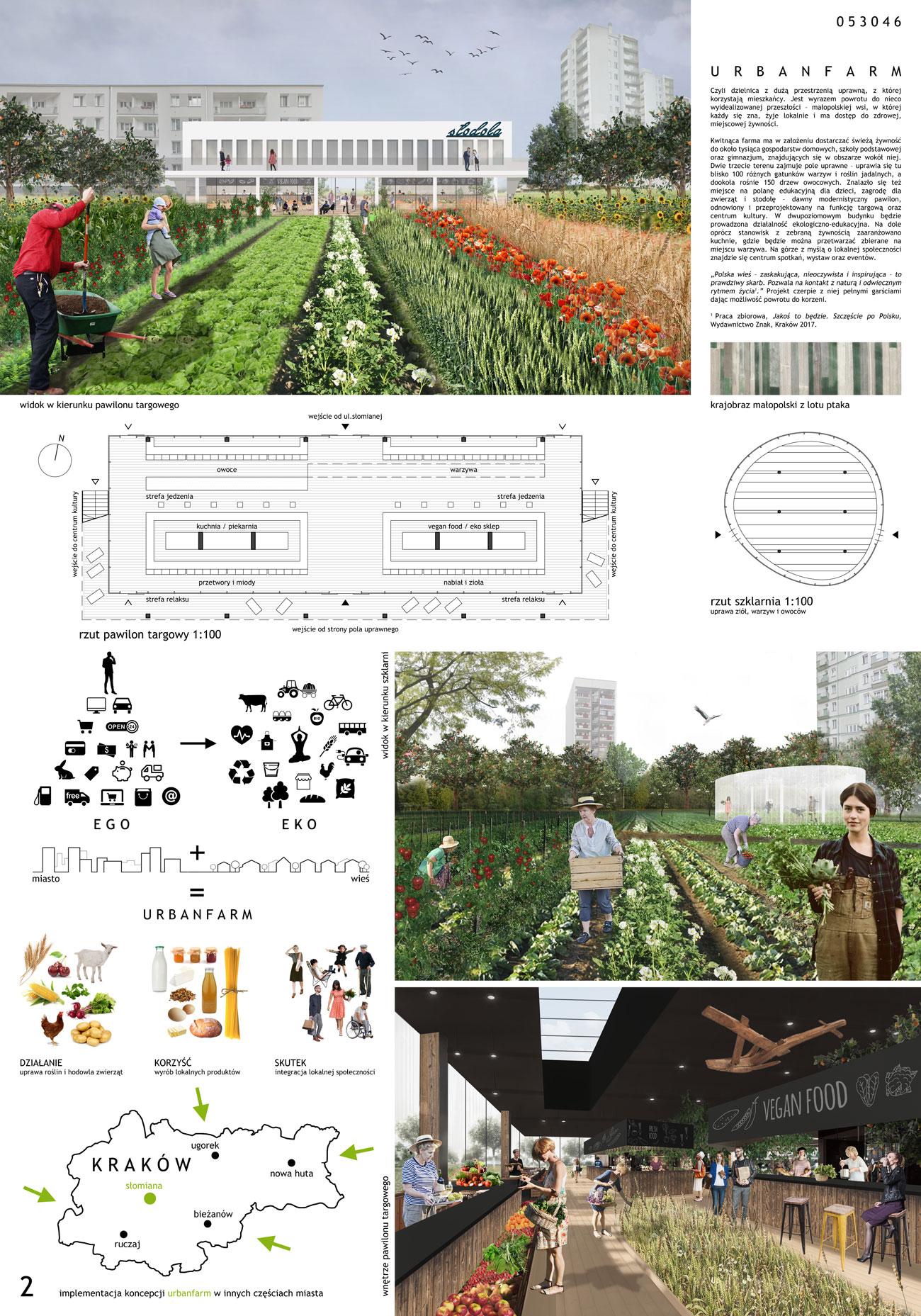 Miejskie farmy - Międzynarodowe Biennale Architektury